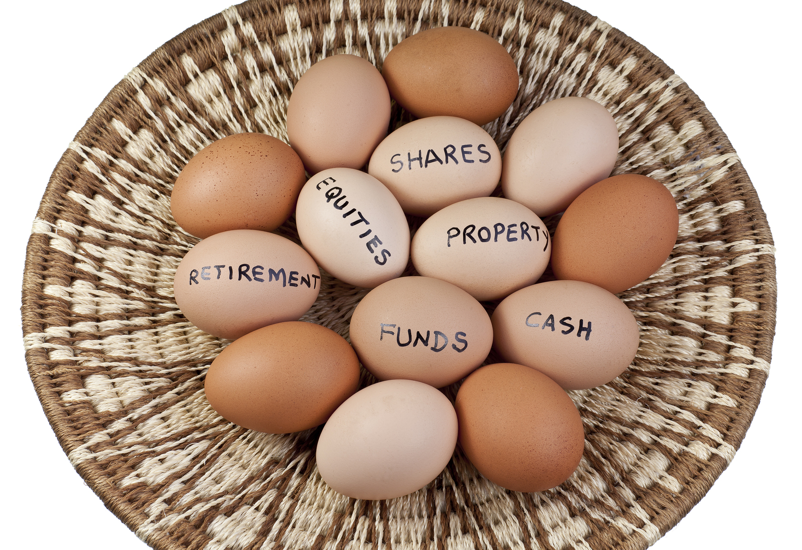 Basket Egg Investment Portfolio Concept